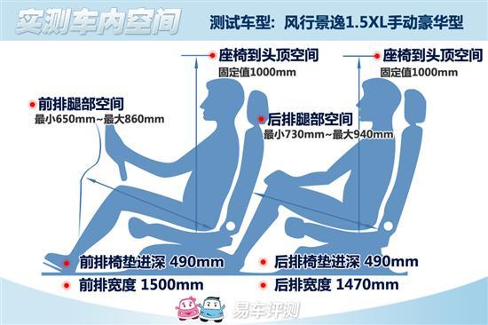 东风风行2011款景逸1.5XL