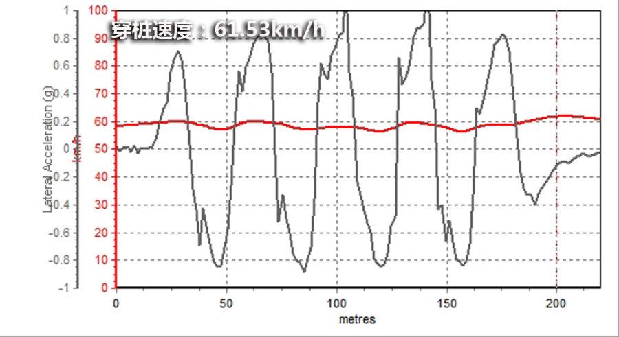 丰田卡罗拉冷却液温度表电路图