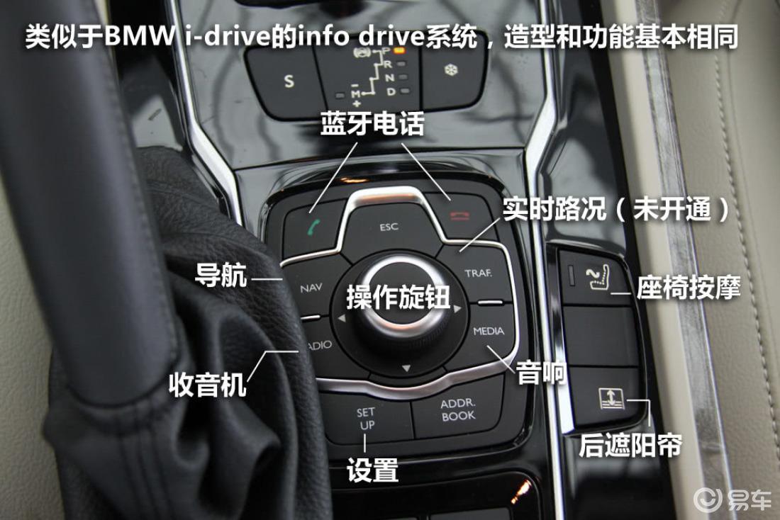后排乘员调节副驾驶员座椅按钮,头部安全气帘,定速巡航,外后视镜电动