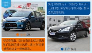 起亚K3S东风悦达起亚K3S对比东风日产骐达图片