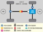 北京40BJ40四驱穿越版 图解图片