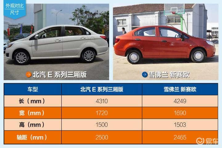 北京汽车版对比别克新赛欧(573682);