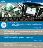 北京现代ix25网友点评ix25图片