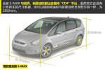 麦柯斯福特新一代S-MAX实拍图解图片