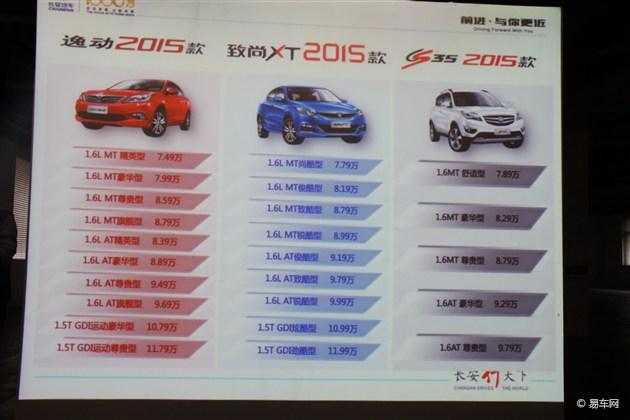 2015款长安CS35上市 售7.89万-9.79万元
