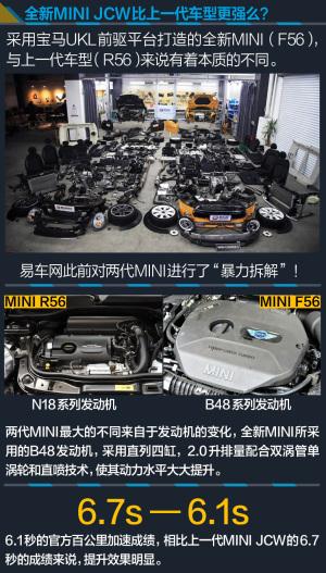 MINI JCW2015款 2.0T JCW图片