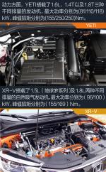 斯柯达YETI对比本田XR-V