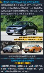 凯美瑞广汽丰田凯美瑞混动版-图解图片
