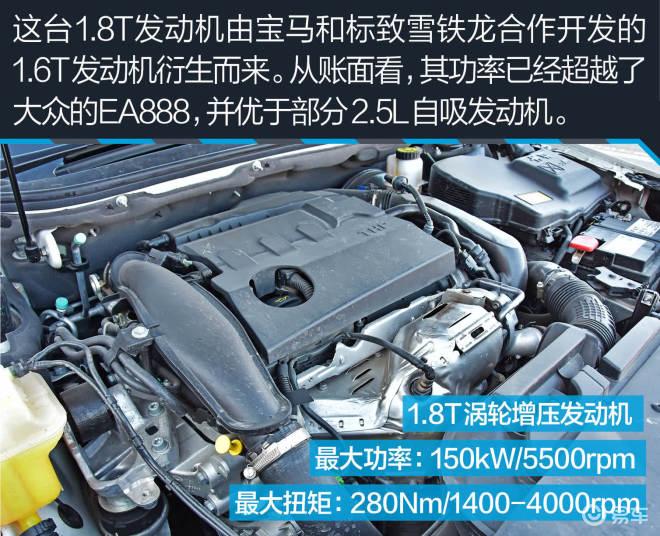 评测东风雪铁龙C5 1.8THP