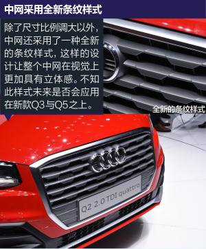 奥迪Q22016日内瓦车展奥迪Q2图解图片