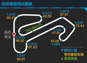 奔驰A级AMG中谷评A45图片