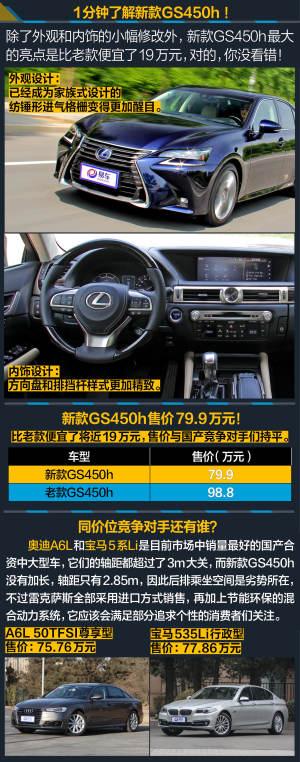 雷克萨斯GS雷克萨斯GS450h图片