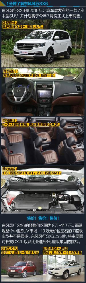 风行SX6试驾东风风行SX6图片