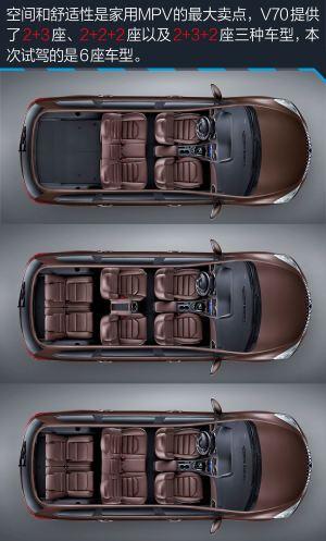福美来7座版海马V70图片