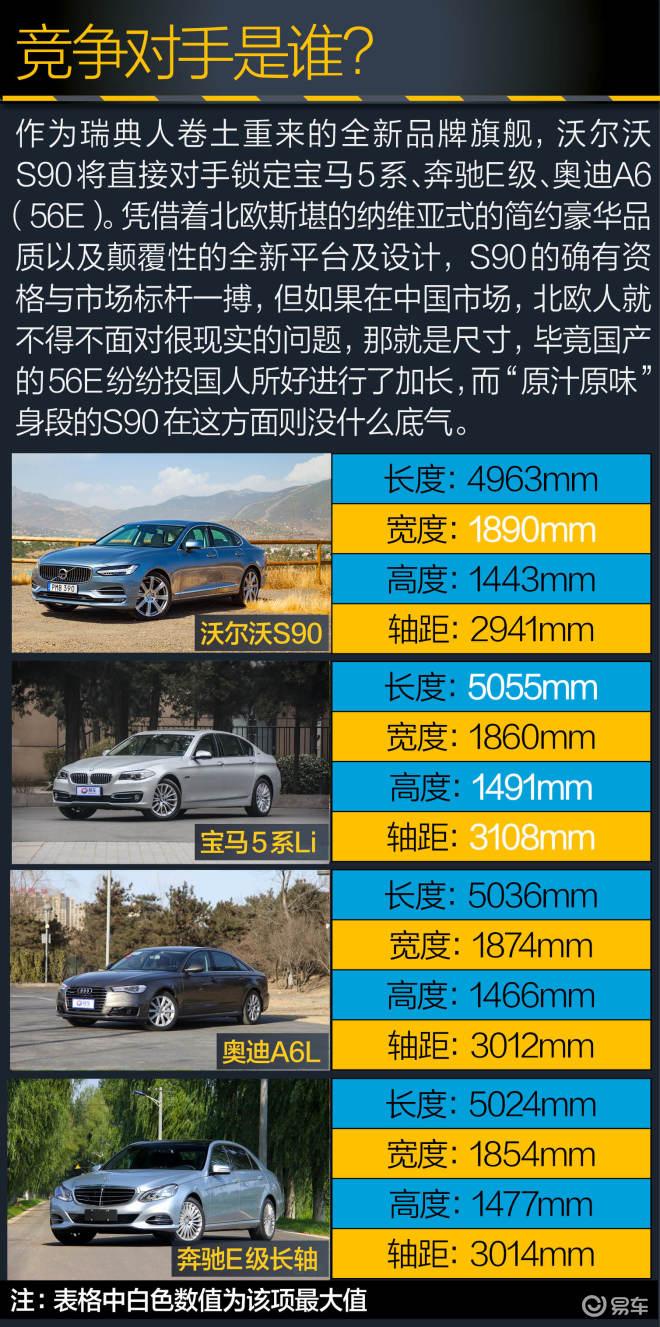 沃尔沃S90 T6 AWD