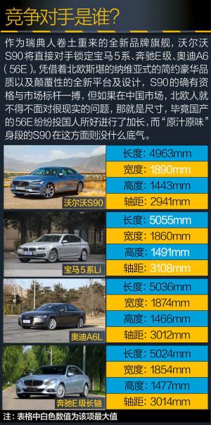 沃尔沃S90(进口)沃尔沃S90 T6 AWD图片