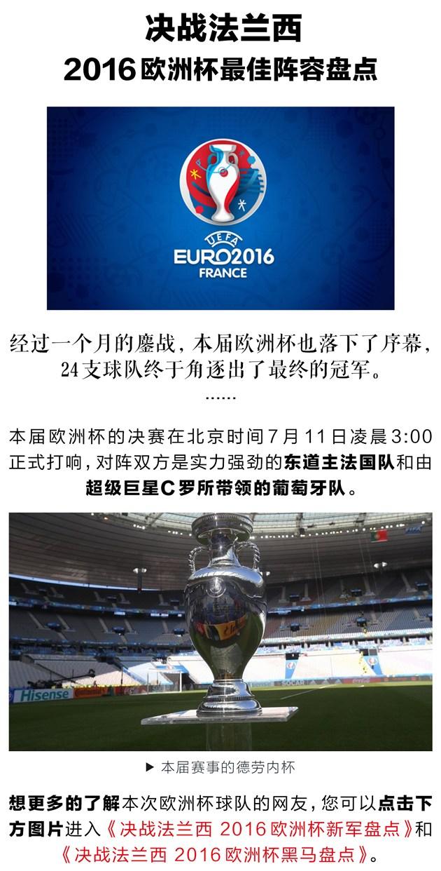 决战法兰西 2016欧洲杯官方阵容盘点
