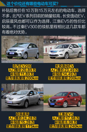 秦EV300秦EV300图片