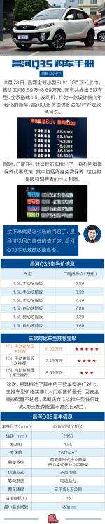 昌河Q35购车手册