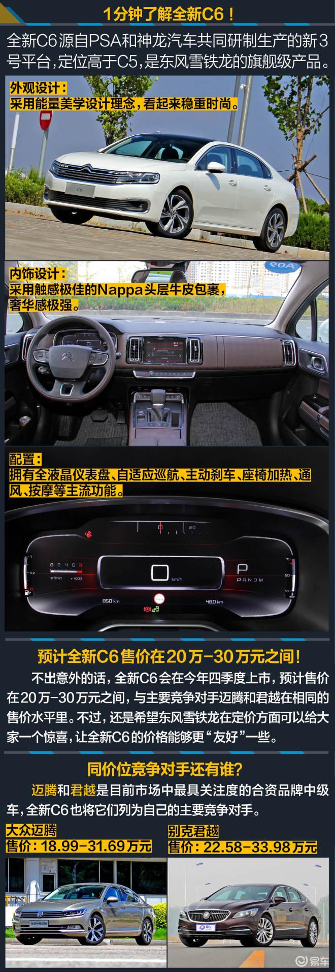 东风雪铁龙C6 1.8THP自动