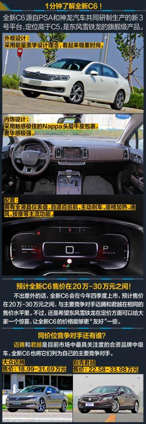 雪铁龙C6东风雪铁龙C6 1.8THP自动图片