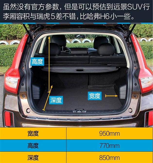 吉利汽车远景SUV评测 最新吉利远景SUV车型详解高清图片