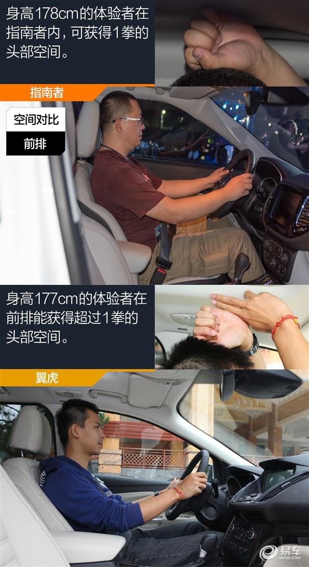 指南者座椅柔软,但又提供了不错的侧方包裹性,十分舒适。但中央扶手的长度比翼虎略短,支撑能力打了折扣。