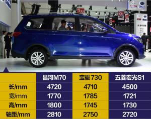 昌河M70图解图片