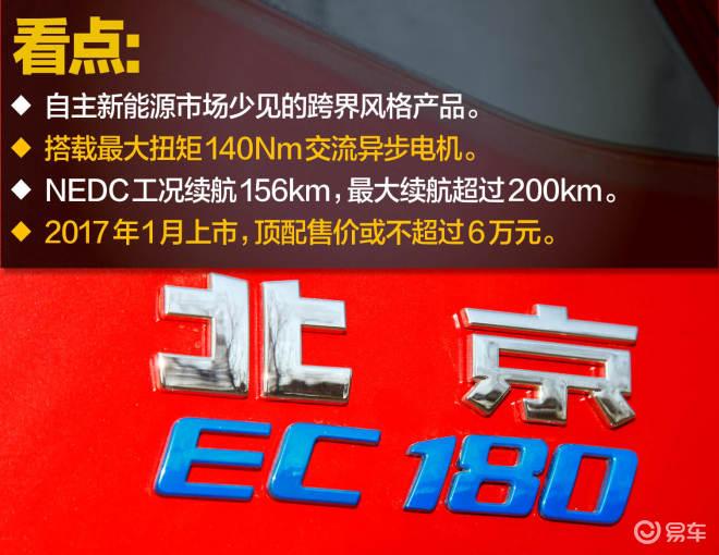 EC180