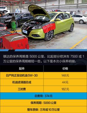 骐达骐达 2016款 1.6L CVT智尊版图片