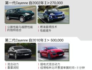 保时捷Cayenne试驾保时捷全新cayenne图片