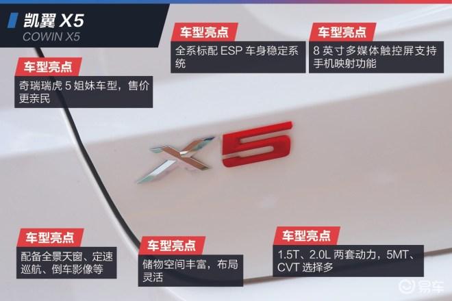 实拍凯翼X5 2.0L最低配