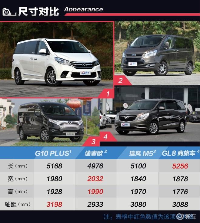 上汽MAXUS G10测大通18款G10 PLUS 2.0T