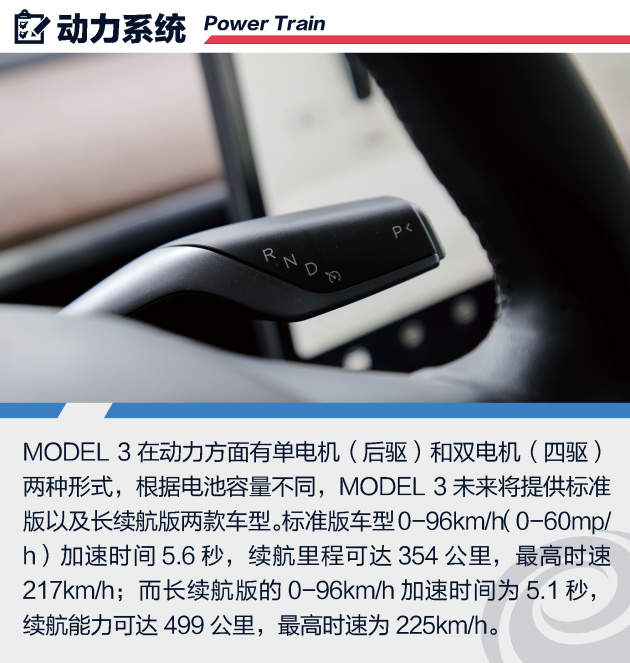 未来不再遥远 测试特斯拉MODEL 3