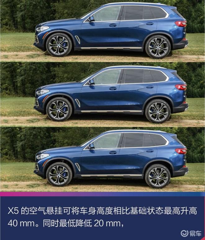 既是传承又是创新 海外试驾全新一代BMW X5