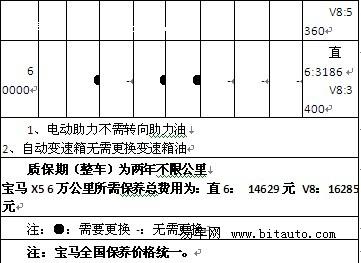 宝马燕子:X5的保养周期及费用
