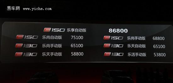 北京汽车E系列上市 售价5.38万-8.68万元