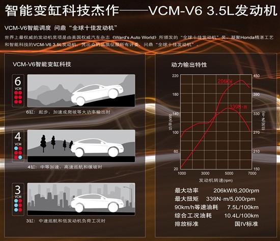广汽本田2012款歌诗图(Crosstour)3.5L V6引擎数据特点