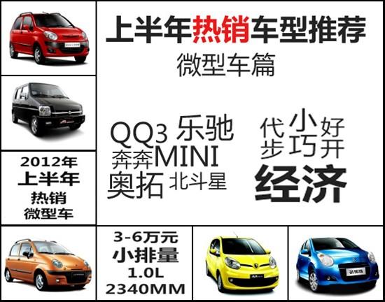 2012年上半年热销车型推荐 微型车篇
