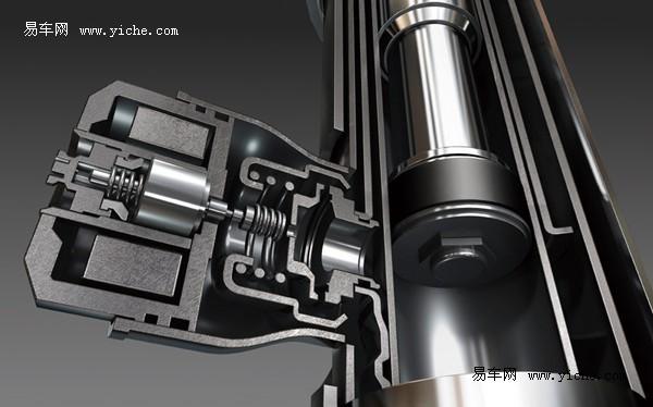 举个例子说,我们以老款雪铁龙c5车型上的这套名为的液压式可调悬挂来图片