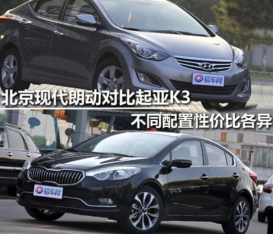 同平台车型导购 北京现代朗动对比起亚K3