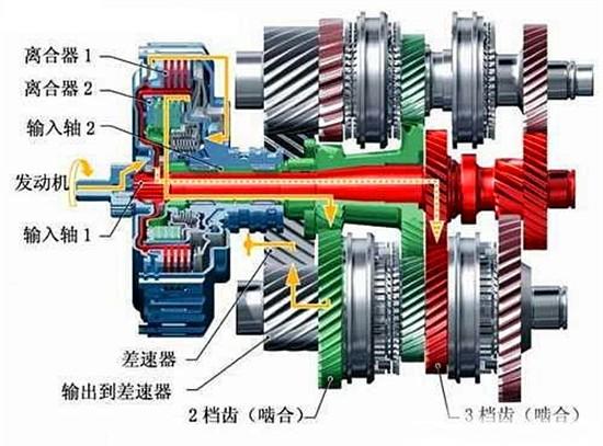 MT手动变速器