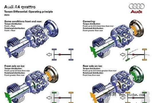 多盘摩擦式离合器结构图