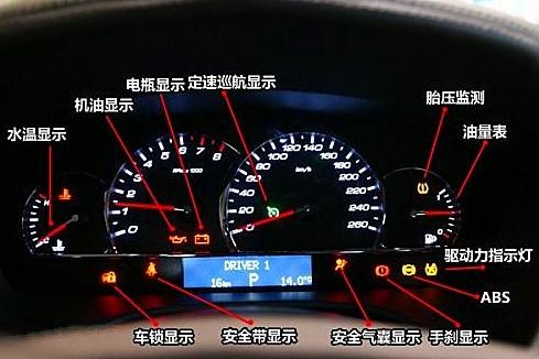 汽车仪表盘-指示灯和警报灯