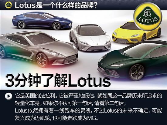 3分钟了解Lotus  关于它的前世今生