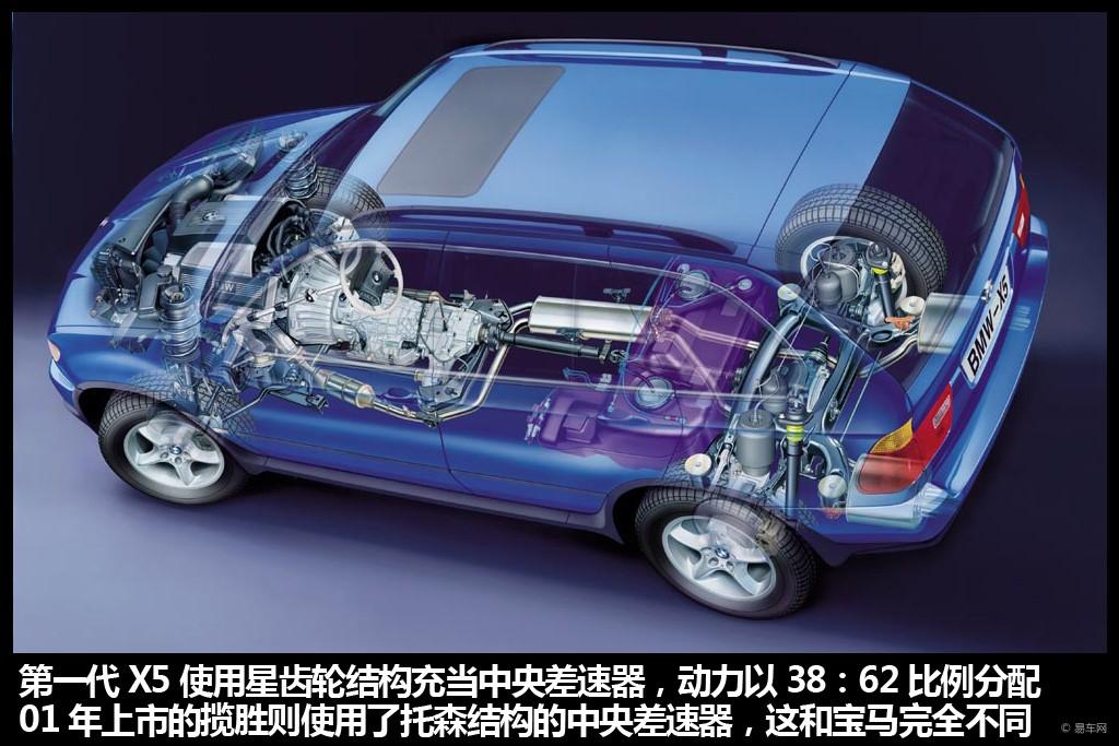 4.6is还拥有大量独有的选装配件,其中最抢眼的就是20英寸合金轮毂。  2003年宝马以2004款的名义对X5进行了首次改款,新车型在外形、内饰及配置等多方面进行了升级。改款车型最为明显的变化是采用了全新的大灯并新增多种车身颜色,四驱系统和动力总成也有所改变。4.4i车型更换了动力更强的N62B44发动机,最大功率升至238千瓦。其他配置上的升级还包括新增电动行李厢门、拖车稳定程序、自适应大灯等。之后的车型可在出厂时选配车载蓝牙系统,宝马还为美国市场的4.