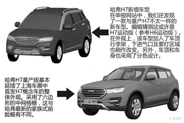 哈弗H7新车型申报图曝光 疑似H7运动版