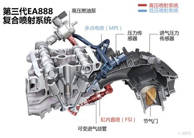 四缸双作用式发动机结构图