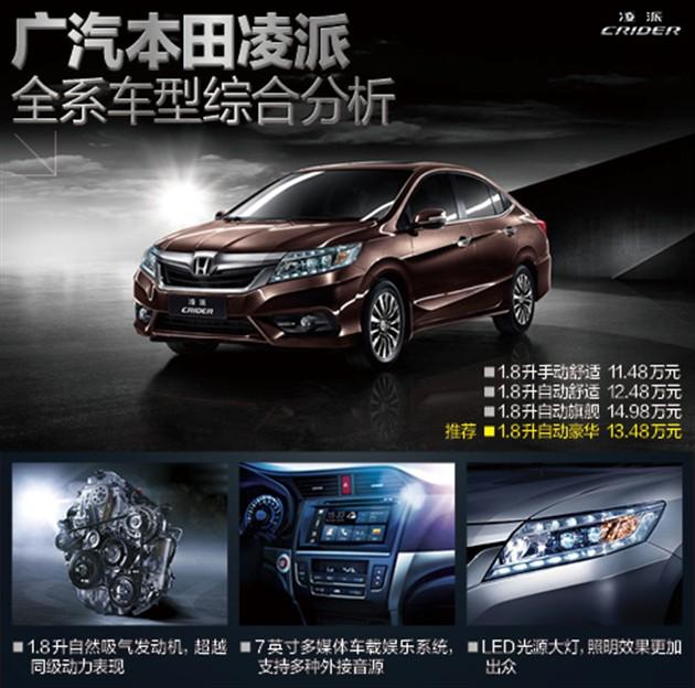 广汽本田凌派全系导购 4款车型综合分析