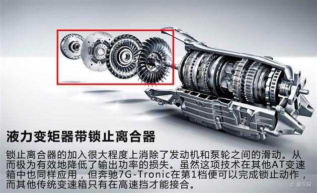 各品牌变速箱技术盘点 奔驰7g/9g-tronic
